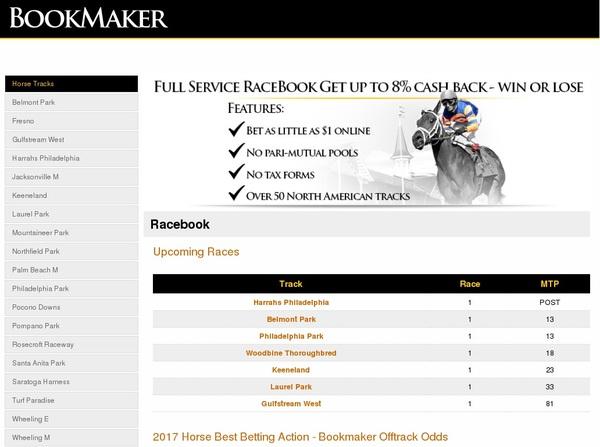 Bookmaker Casino Erfahrung